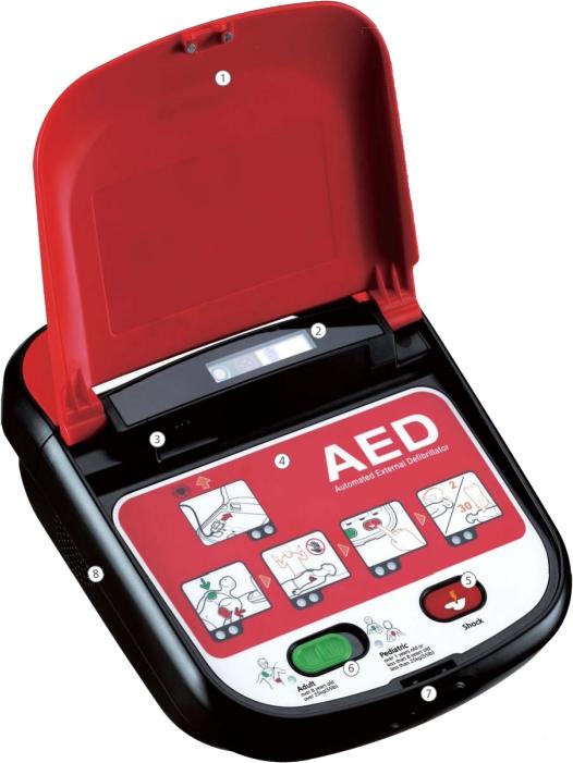 HeartOn A15 Defibrillator Features